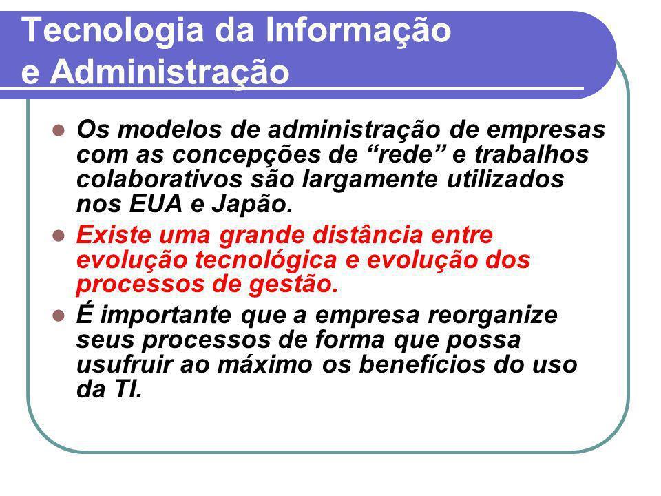Tecnologia da Informação e Administração