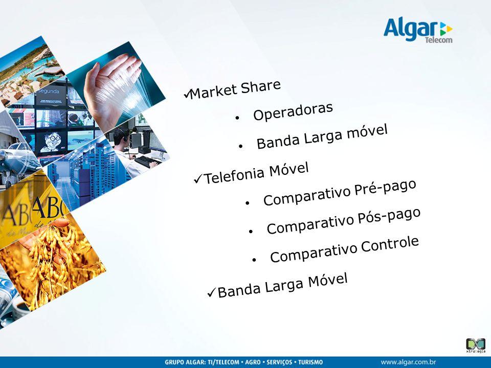 Market Share Operadoras. Banda Larga móvel. Telefonia Móvel. Comparativo Pré-pago. Comparativo Pós-pago.