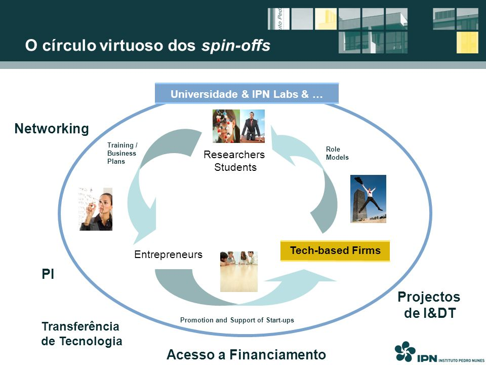 Universidade & IPN Labs & …