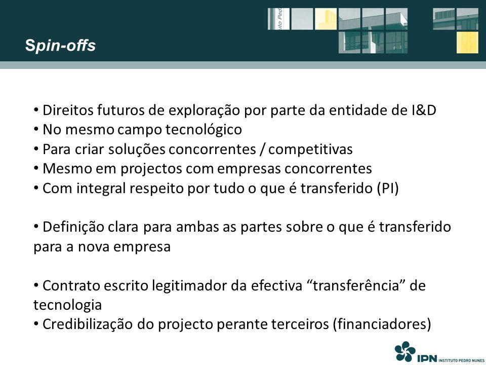 Spin-offsDireitos futuros de exploração por parte da entidade de I&D. No mesmo campo tecnológico. Para criar soluções concorrentes / competitivas.