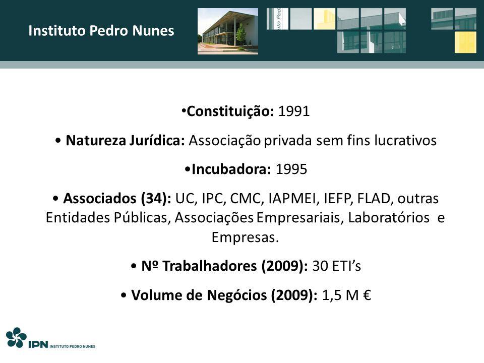Natureza Jurídica: Associação privada sem fins lucrativos