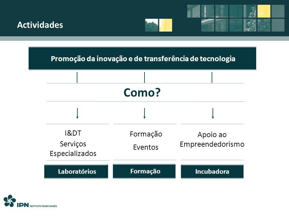 Promoção da inovação e de transferência de tecnologia