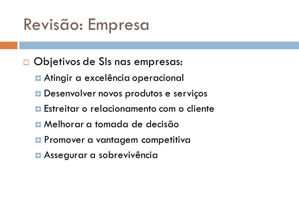 Revisão: Empresa Objetivos de SIs nas empresas: