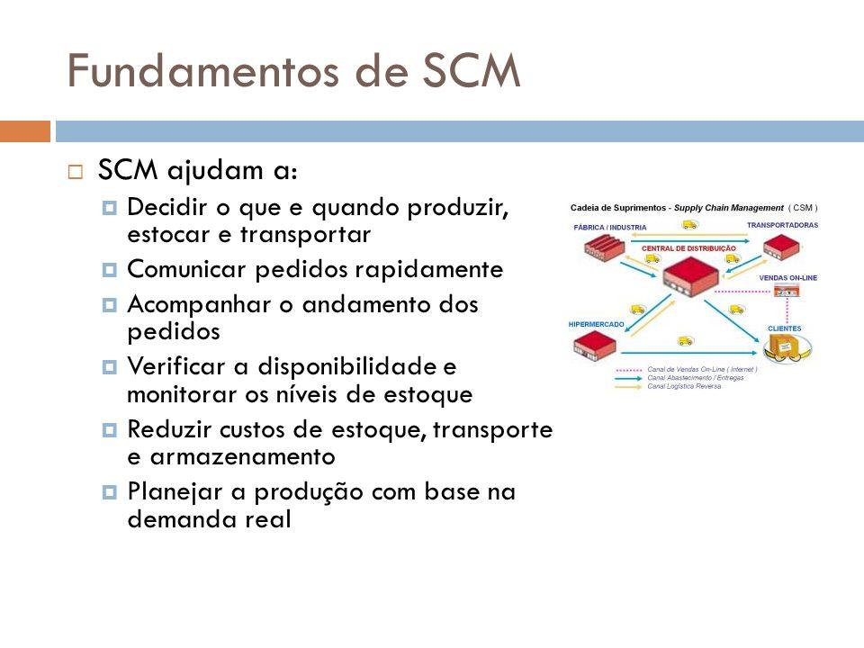 Fundamentos de SCM SCM ajudam a: