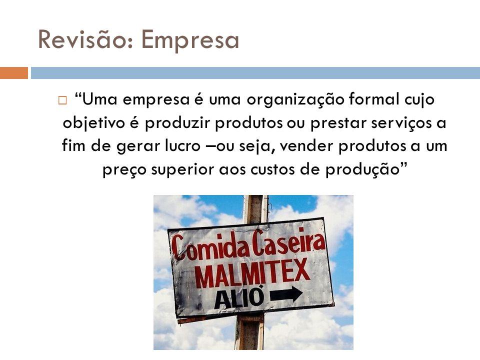 Revisão: Empresa