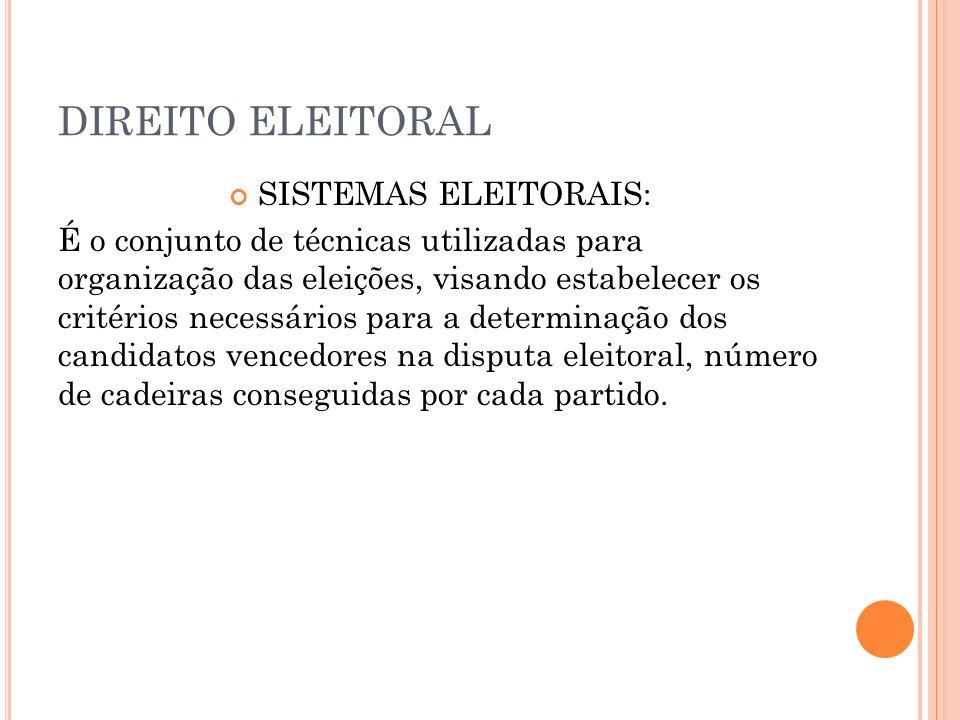 DIREITO ELEITORAL SISTEMAS ELEITORAIS: