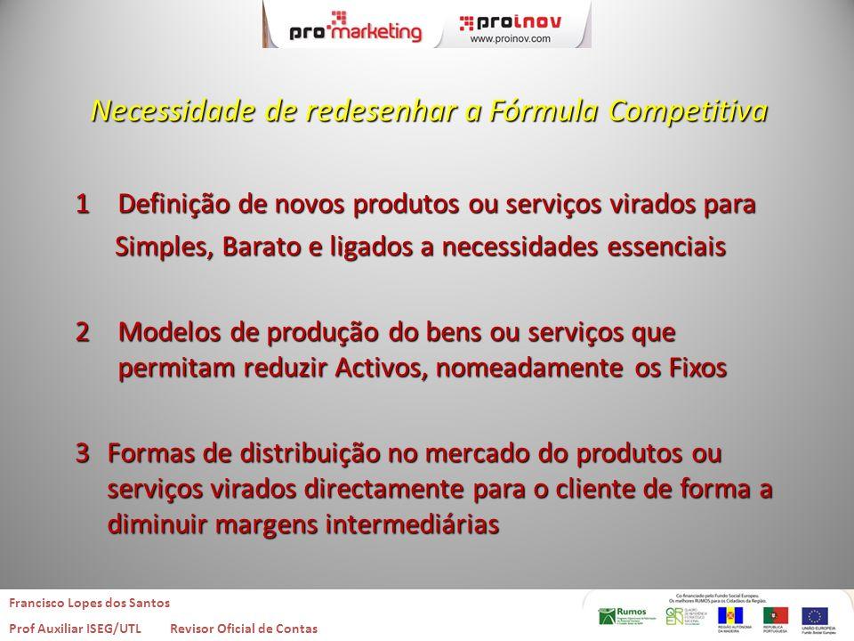 Necessidade de redesenhar a Fórmula Competitiva