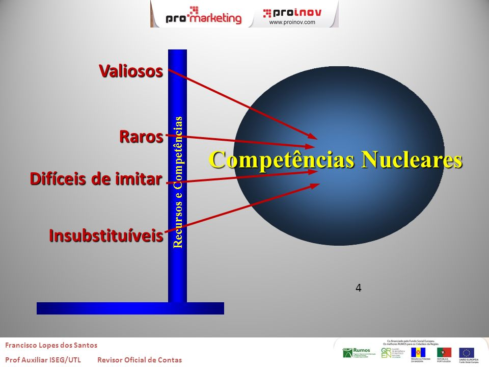 Competências Nucleares