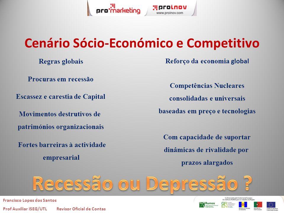 Recessão ou Depressão Cenário Sócio-Económico e Competitivo