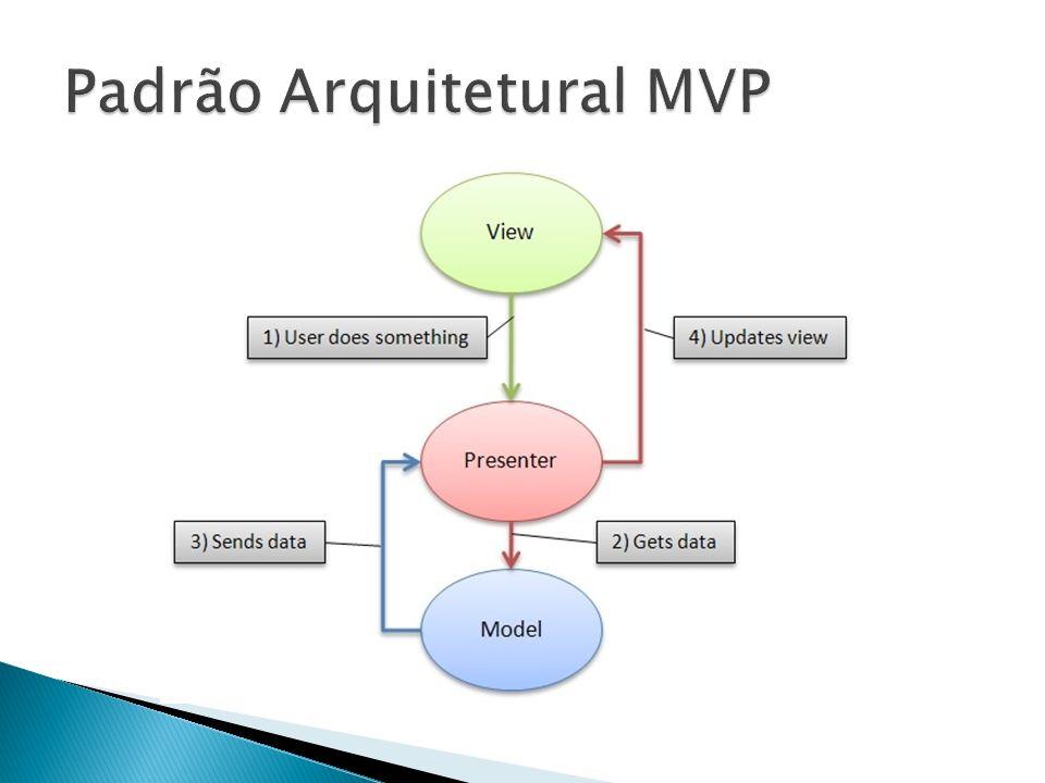 Padrão Arquitetural MVP