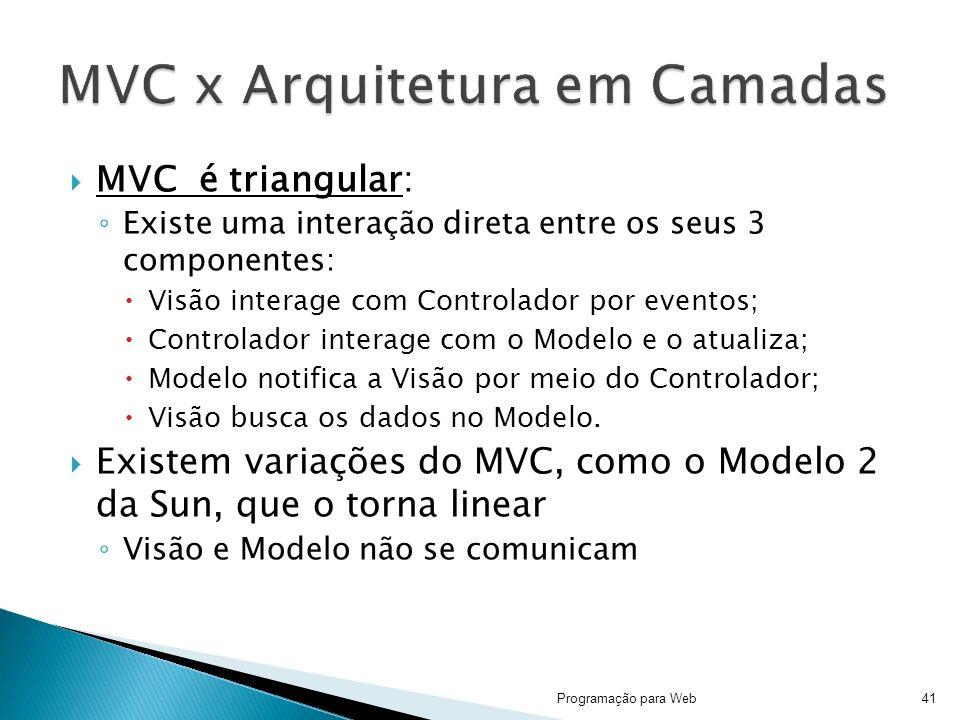 MVC x Arquitetura em Camadas