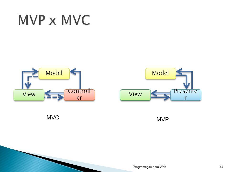 MVP x MVC Model Model View Controller View Presenter MVC MVP