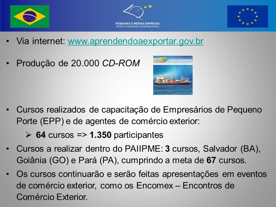 Via internet: www.aprendendoaexportar.gov.br Produção de 20.000 CD-ROM