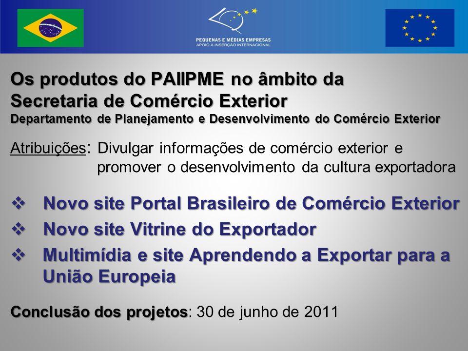 Os produtos do PAIIPME no âmbito da Secretaria de Comércio Exterior