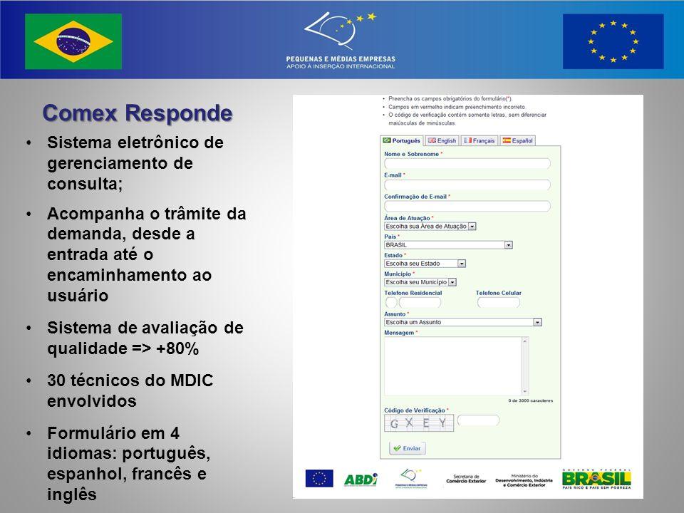 Comex Responde Sistema eletrônico de gerenciamento de consulta;