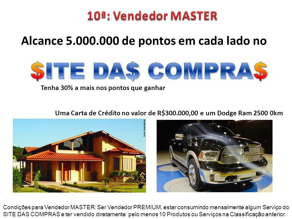 $ITE DA$ COMPRA$ 10ª: Vendedor MASTER
