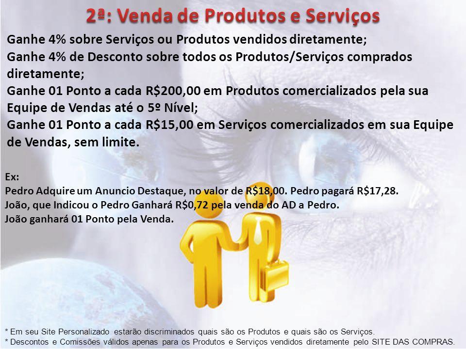 2ª: Venda de Produtos e Serviços