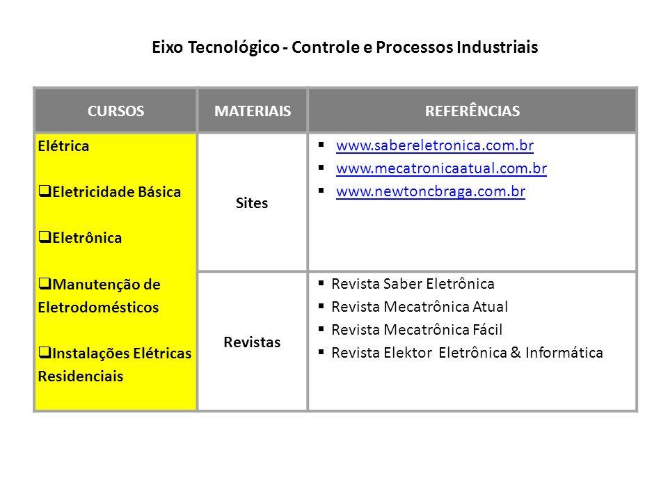 Eixo Tecnológico - Controle e Processos Industriais