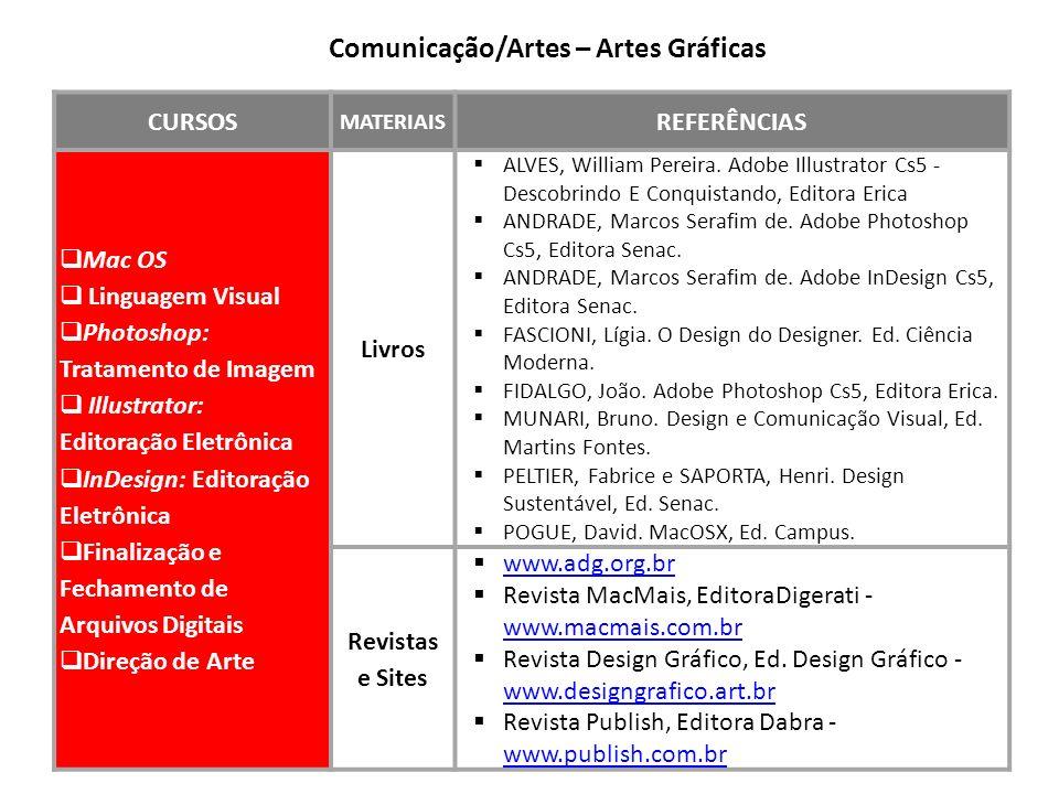 Comunicação/Artes – Artes Gráficas