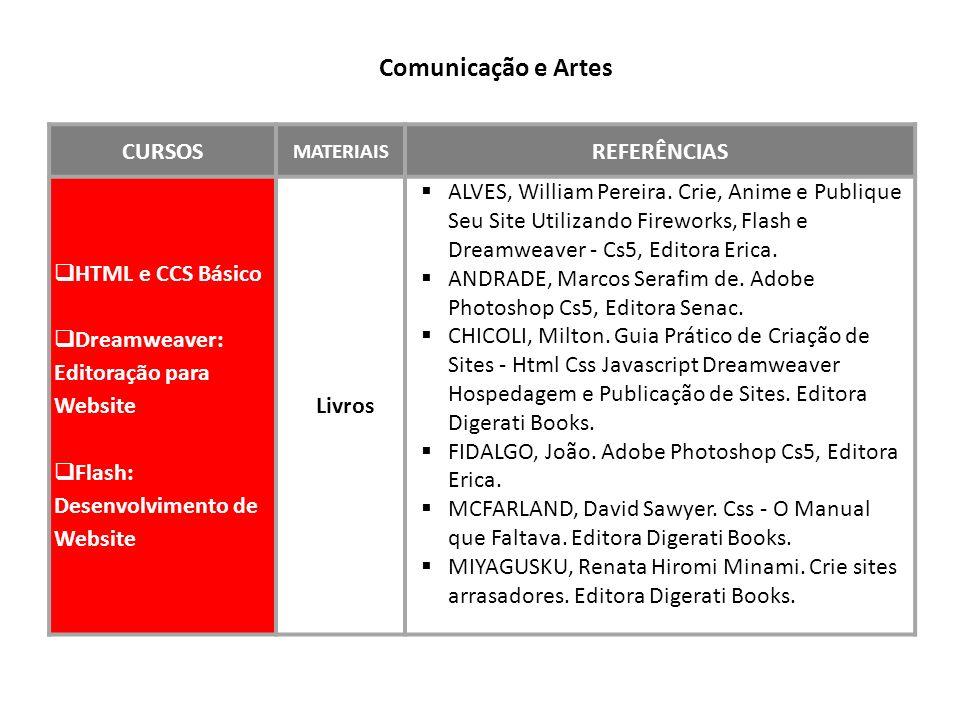 Comunicação e Artes CURSOS REFERÊNCIAS HTML e CCS Básico Dreamweaver: