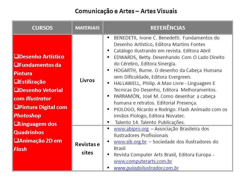 Comunicação e Artes – Artes Visuais
