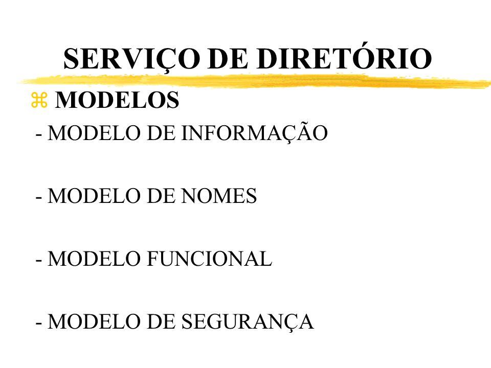 SERVIÇO DE DIRETÓRIO MODELOS - MODELO DE INFORMAÇÃO - MODELO DE NOMES