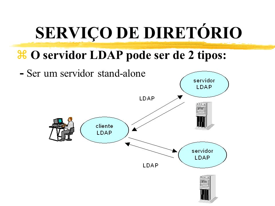 SERVIÇO DE DIRETÓRIO O servidor LDAP pode ser de 2 tipos: