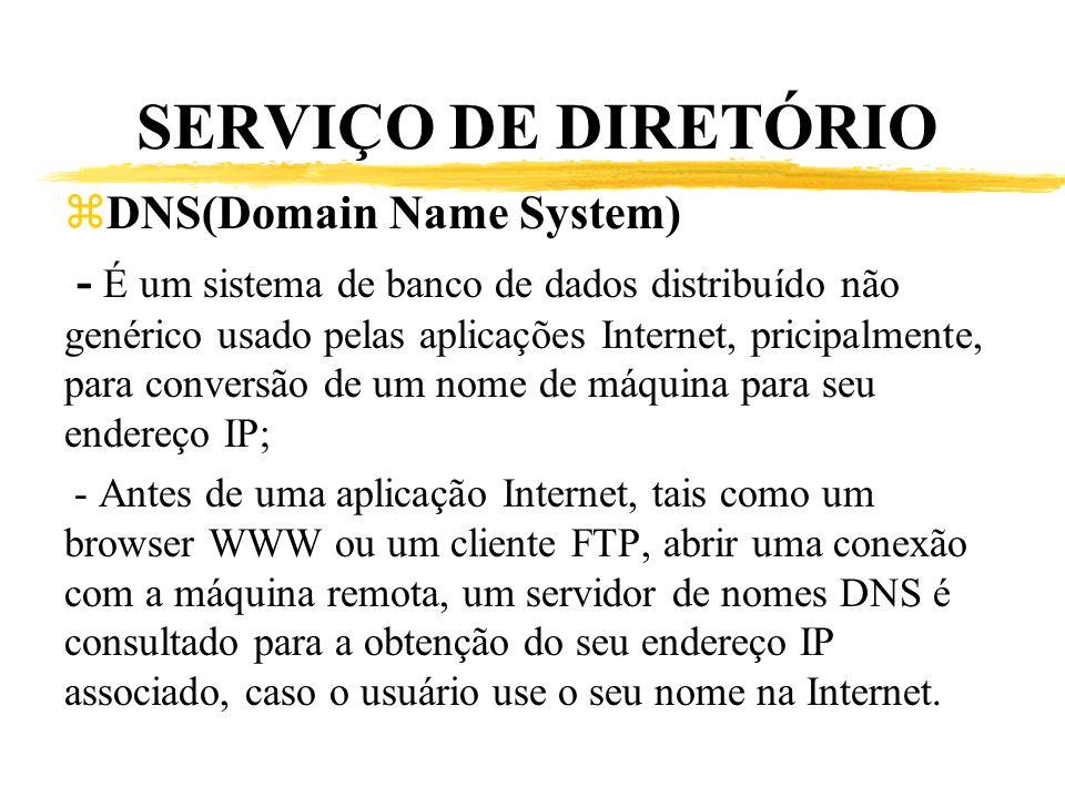 SERVIÇO DE DIRETÓRIO DNS(Domain Name System)