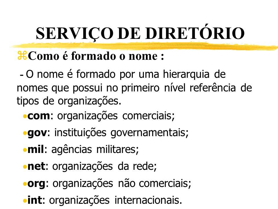 SERVIÇO DE DIRETÓRIO Como é formado o nome :