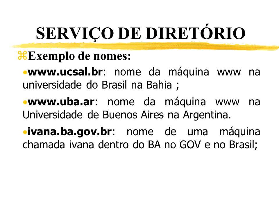 SERVIÇO DE DIRETÓRIO Exemplo de nomes: