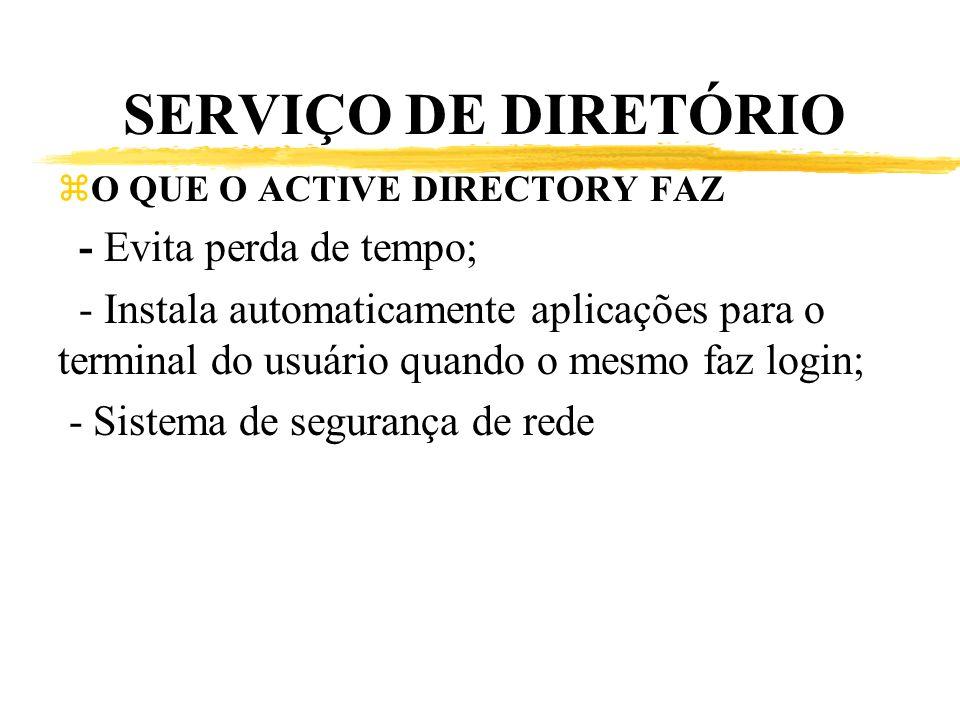 SERVIÇO DE DIRETÓRIO - Evita perda de tempo;