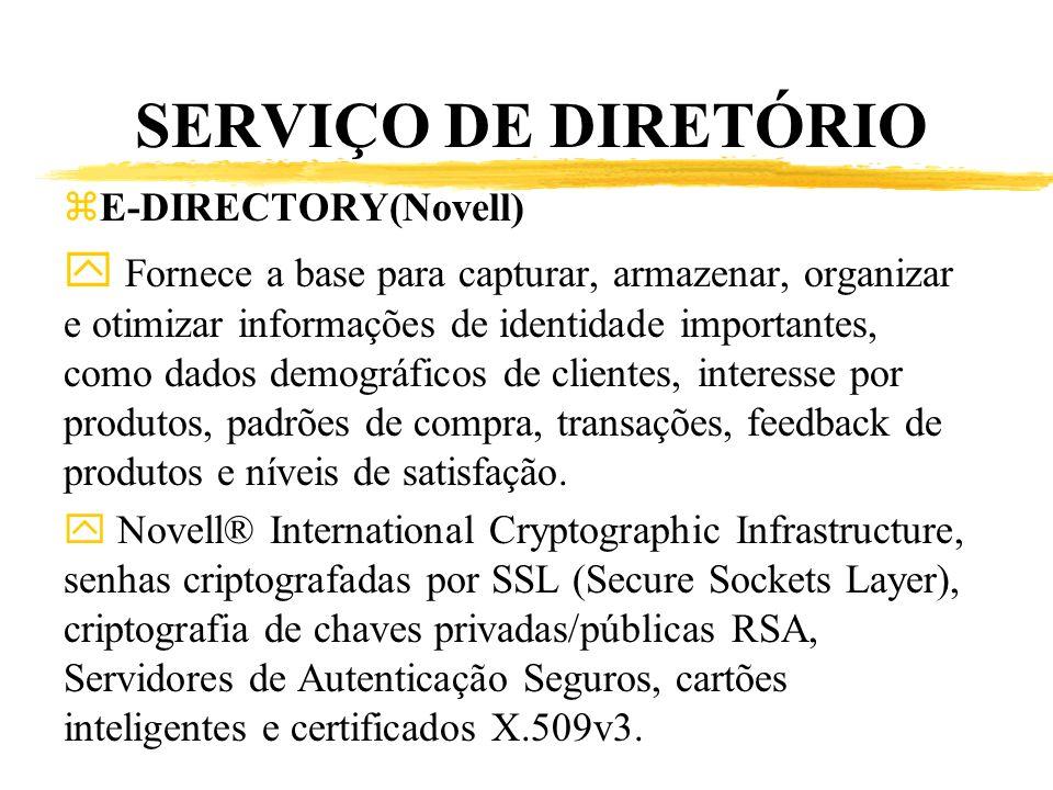 SERVIÇO DE DIRETÓRIO E-DIRECTORY(Novell)