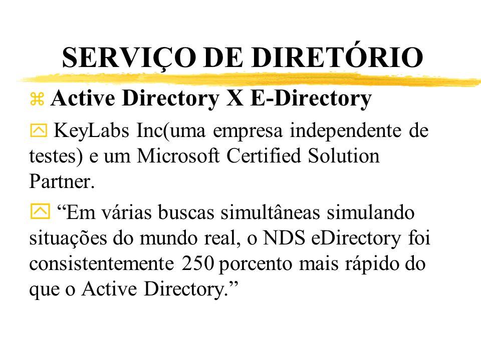 SERVIÇO DE DIRETÓRIO Active Directory X E-Directory. KeyLabs Inc(uma empresa independente de testes) e um Microsoft Certified Solution Partner.