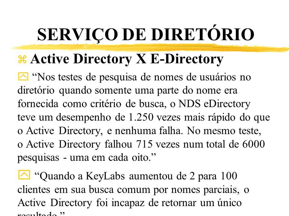 SERVIÇO DE DIRETÓRIO Active Directory X E-Directory.