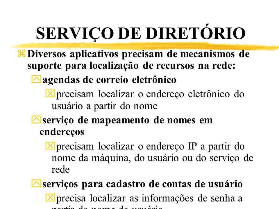 SERVIÇO DE DIRETÓRIO Diversos aplicativos precisam de mecanismos de suporte para localização de recursos na rede: