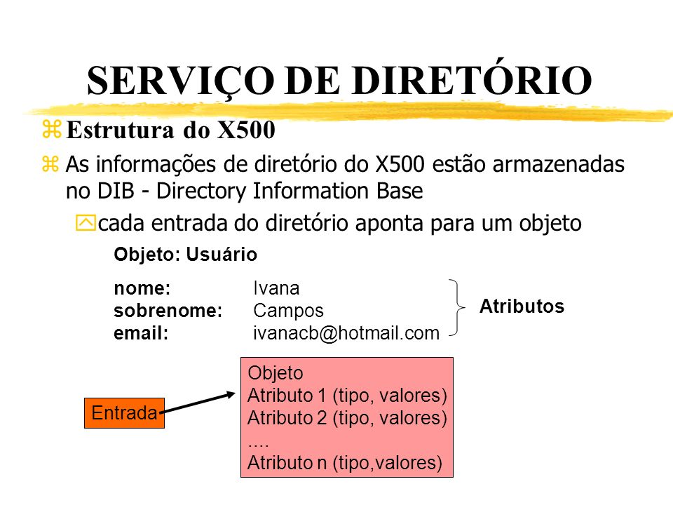 SERVIÇO DE DIRETÓRIO Estrutura do X500