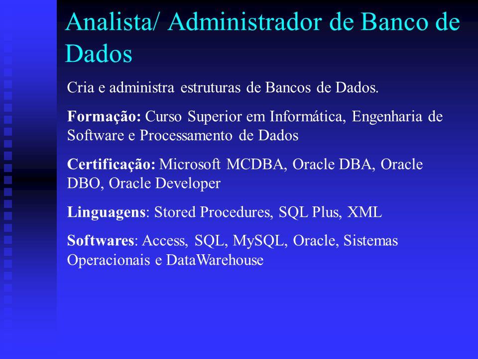 Analista/ Administrador de Banco de Dados