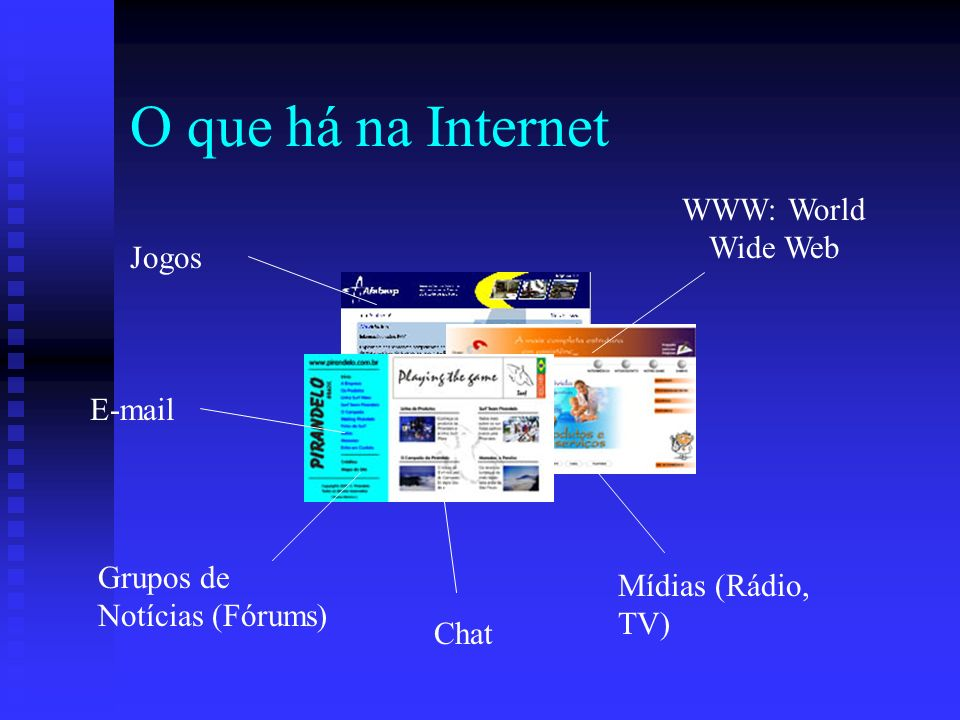 O que há na Internet WWW: World Wide Web Jogos E-mail