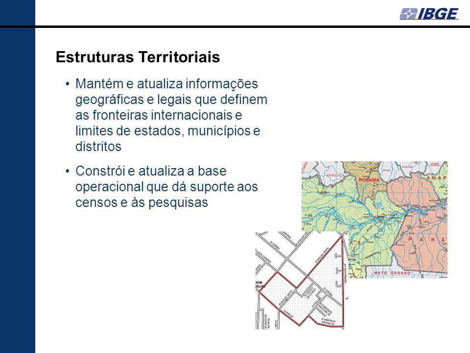 Estruturas Territoriais