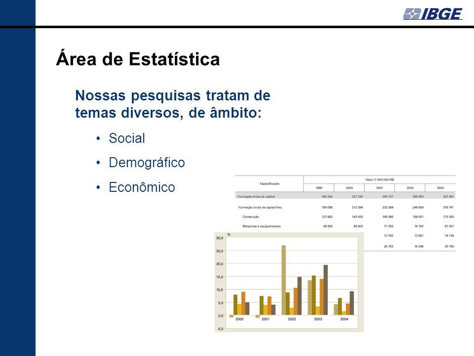 Área de Estatística Nossas pesquisas tratam de temas diversos, de âmbito: Social. Demográfico. Econômico.
