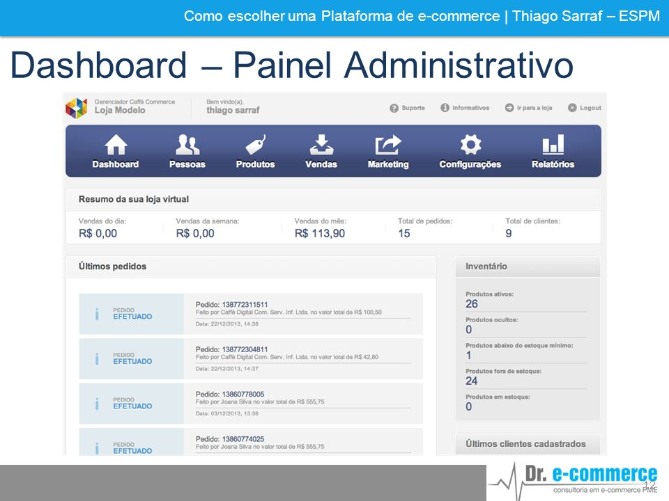 Dashboard – Painel Administrativo