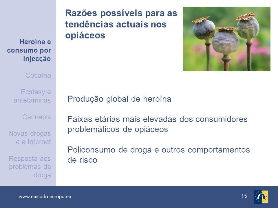 Razões possíveis para as tendências actuais nos opiáceos