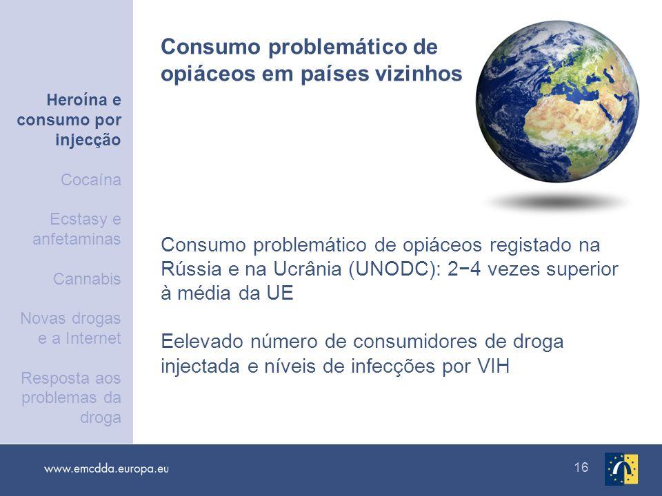 Consumo problemático de opiáceos em países vizinhos