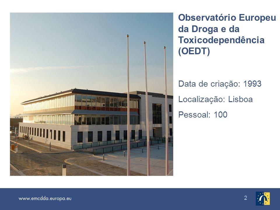 Observatório Europeu da Droga e da Toxicodependência (OEDT)