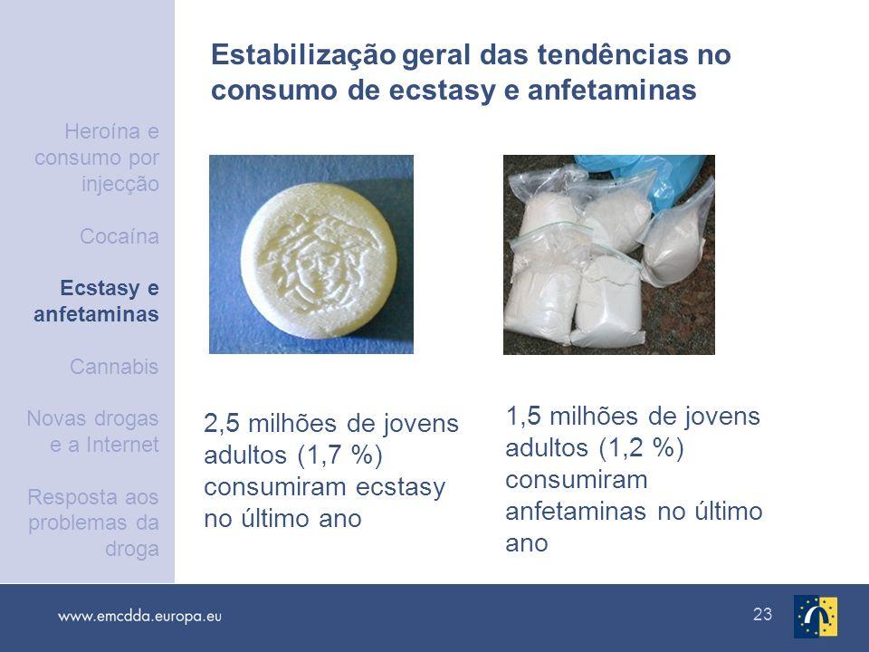 Estabilização geral das tendências no consumo de ecstasy e anfetaminas