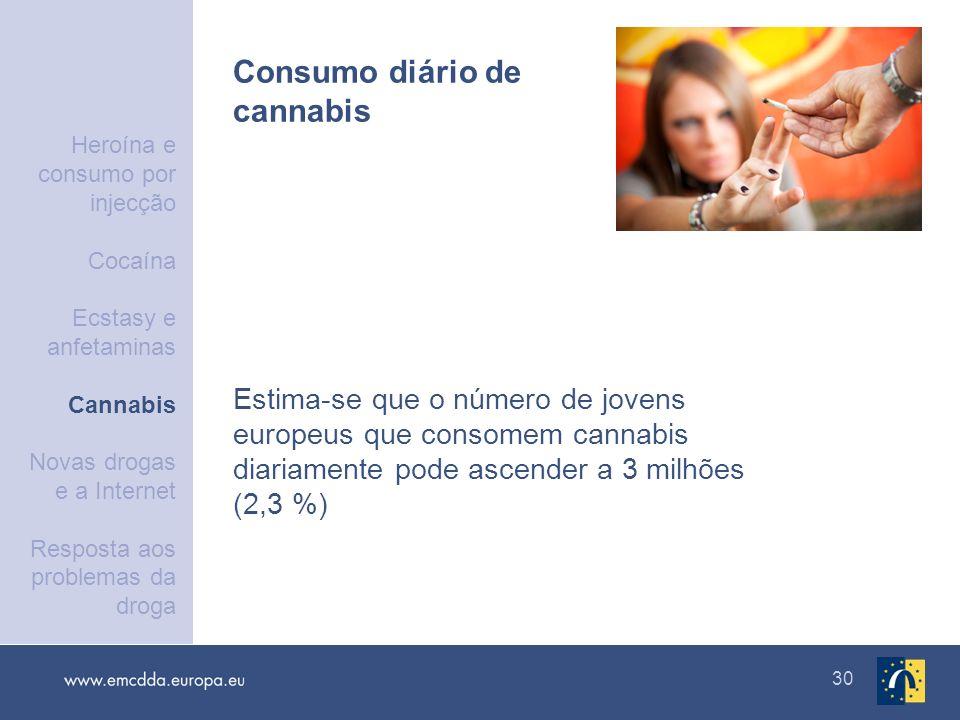 Consumo diário de cannabis