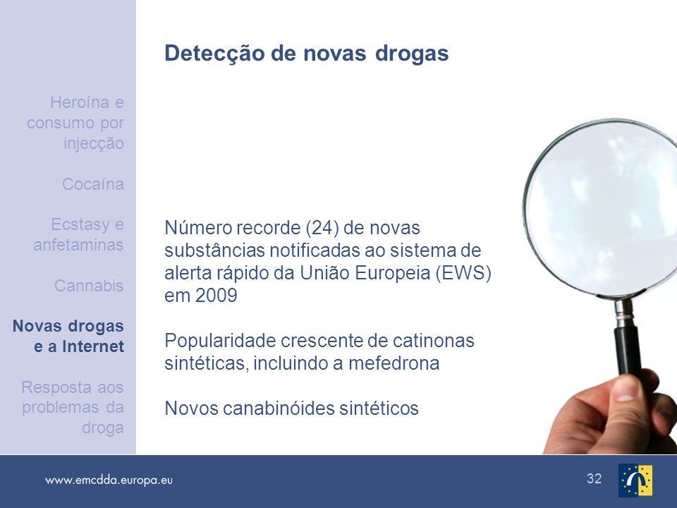 Detecção de novas drogas