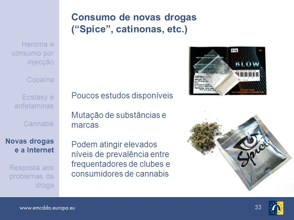 Consumo de novas drogas ( Spice , catinonas, etc.)