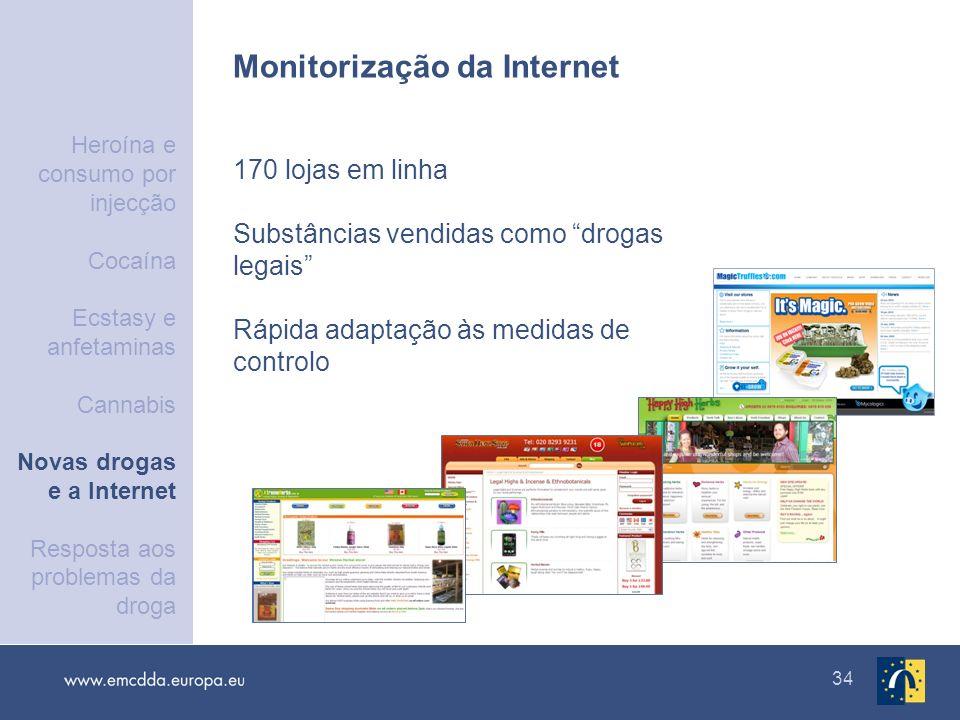 Monitorização da Internet