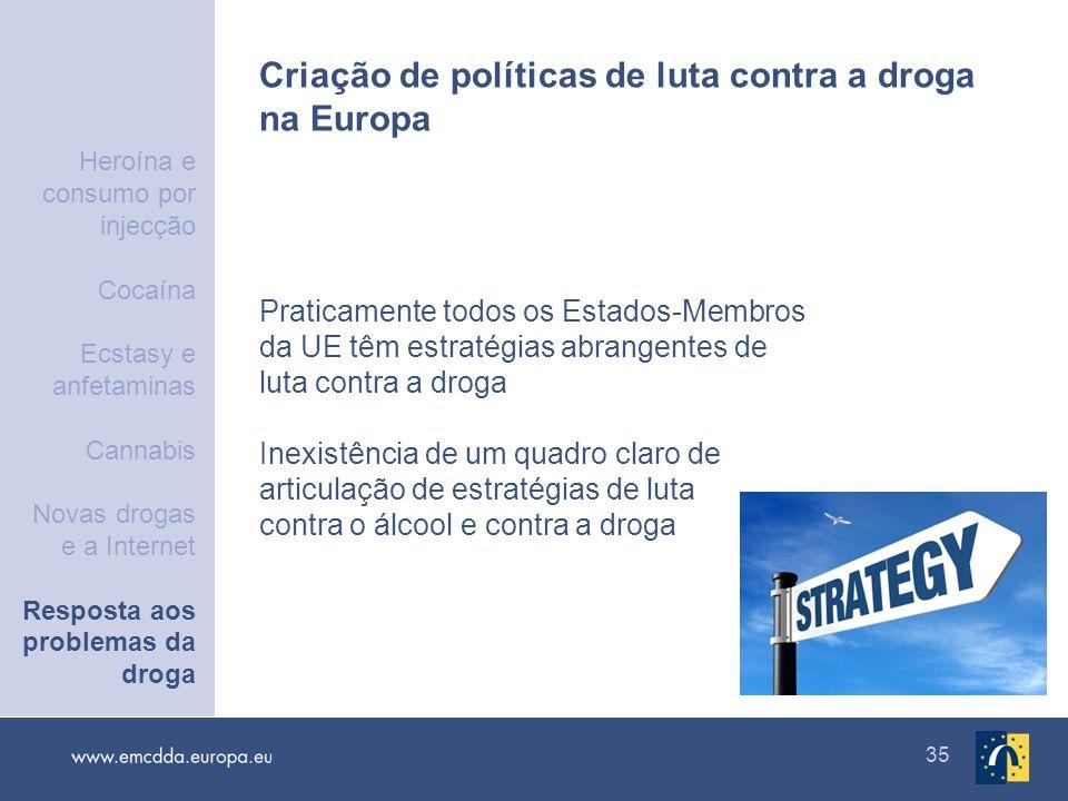 Criação de políticas de luta contra a droga na Europa